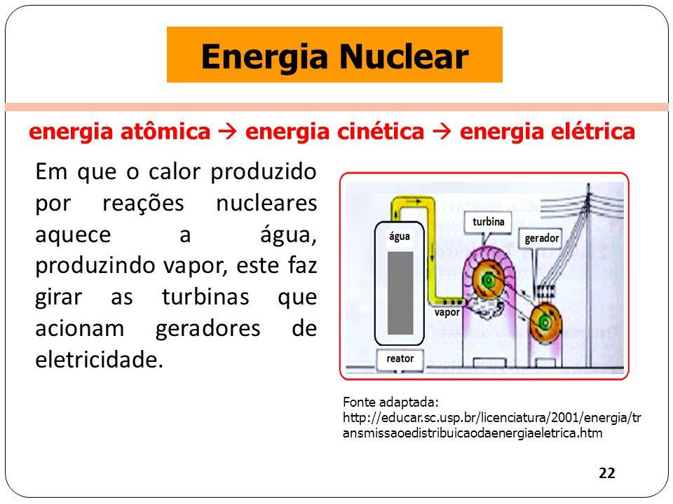 Clique para editar o estilo do título mestre Energia Nuclear Em que o calor produzido por reações nucleares aquece a água, produzindo vapor, este faz girar as turbinas que acionam geradores de eletricidade.