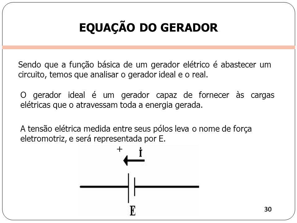 Clique para editar o estilo do título mestre EQUAÇÃO DO GERADOR Sendo que a função básica de um gerador elétrico é abastecer um circuito, temos que analisar o gerador ideal e o real.