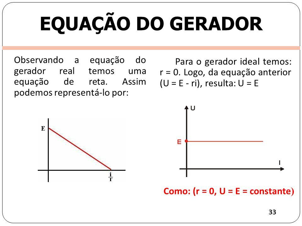 Clique para editar o estilo do título mestre EQUAÇÃO DO GERADOR Observando a equação do gerador real temos uma equação de reta.