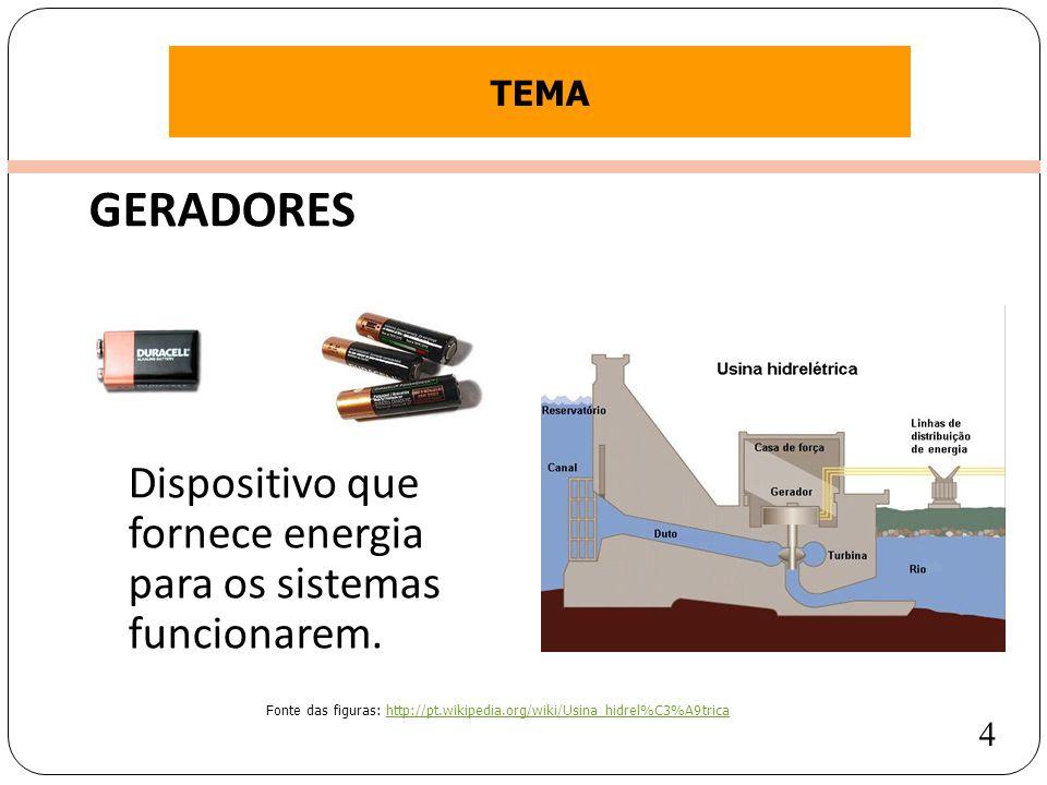 Clique para editar o estilo do título mestre TEMA GERADORES Dispositivo que fornece energia para os sistemas funcionarem.