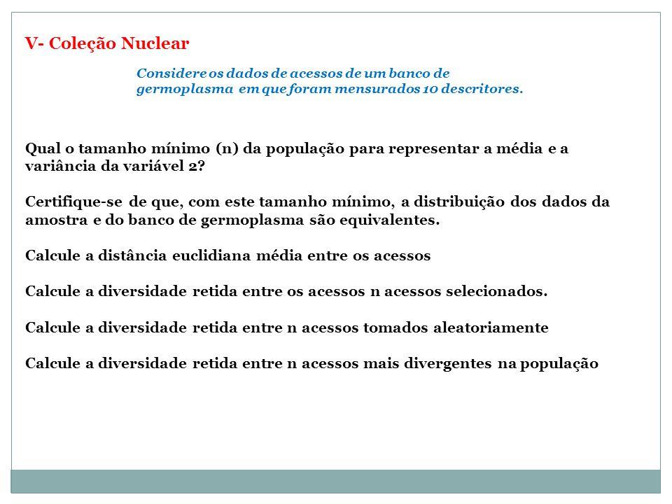 Qual o tamanho mínimo (n) da população para representar a média e a variância da variável 2? Certifique-se de que, com este tamanho mínimo, a distribu