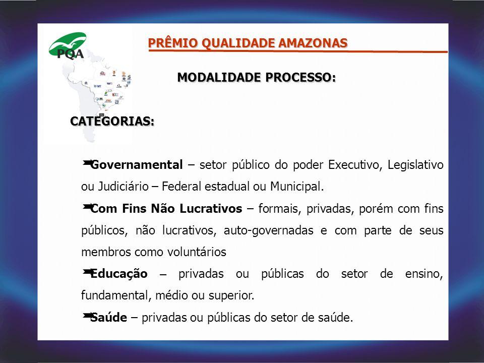 PRÊMIO QUALIDADE AMAZONAS – 2007 2.
