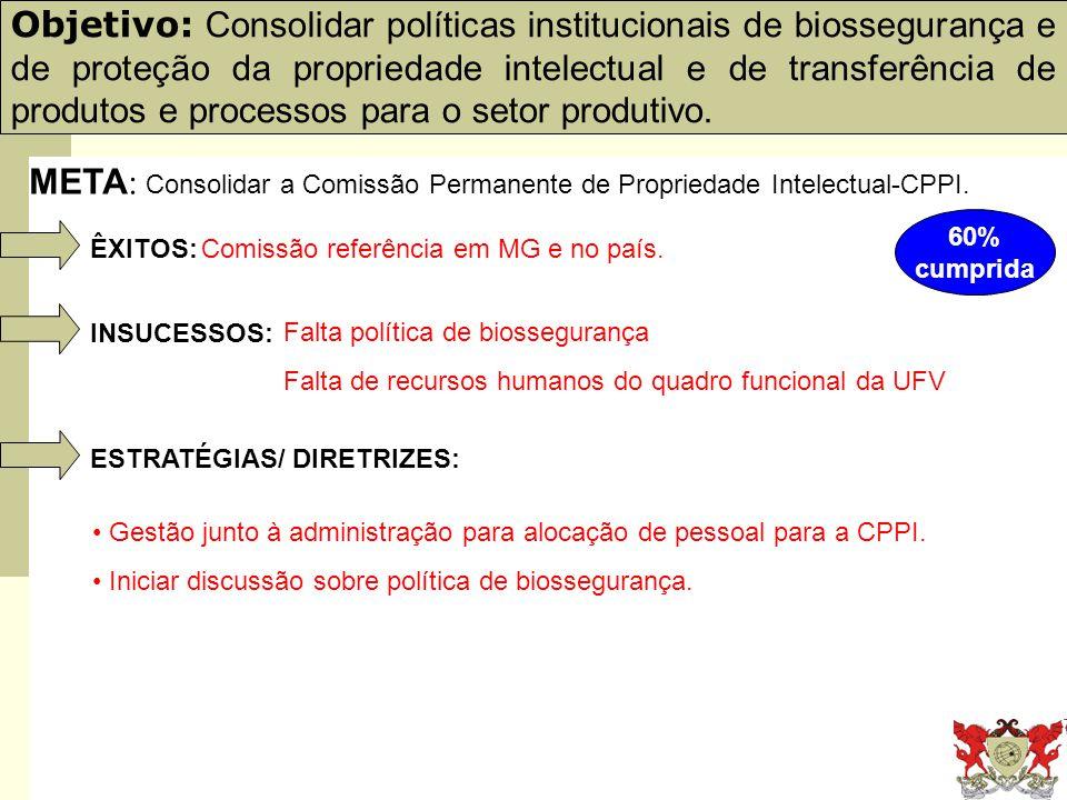 Obj. 21: PDI e Plano de Gestão Objetivo: Consolidar políticas institucionais de biossegurança e de proteção da propriedade intelectual e de transferên