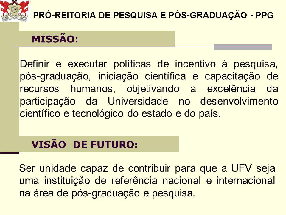 Estrutura UFV ORGANOGRAMA DA PRÓ-REITORIA DE PESQUISA E PÓS-GRADUAÇÃO Pró – Reitoria de Pesquisa e Pós-Graduação Assessoria Pesquisa Assessoria Iniciação Científica Assessoria Pós-Graduação Conselho Técnico de Pesquisa Conselho Técnico de Pós-Graduação CPPI