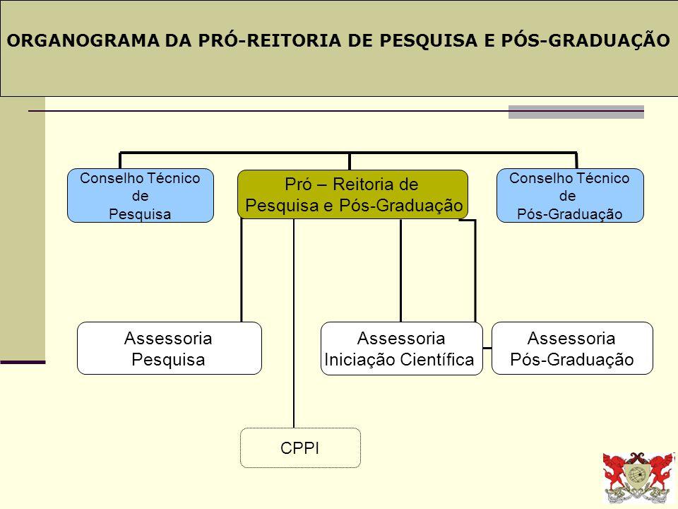 Estrutura UFV ORGANOGRAMA DA PRÓ-REITORIA DE PESQUISA E PÓS-GRADUAÇÃO Pró – Reitoria de Pesquisa e Pós-Graduação Assessoria Pesquisa Assessoria Inicia