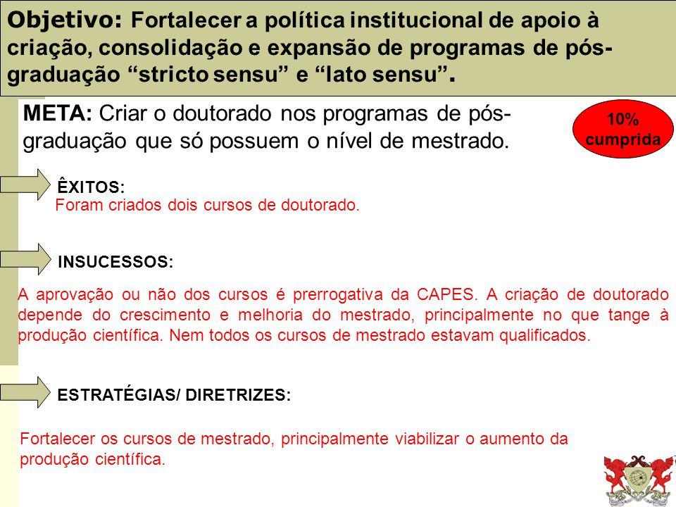 Obj. 19: PINGIFES Objetivo: Fortalecer a política institucional de apoio à criação, consolidação e expansão de programas de pós- graduação stricto sen