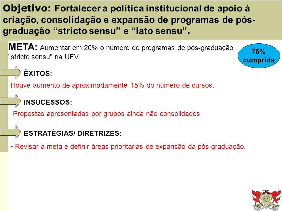 R Obj. 19: Radoc e Software livres Objetivo: Fortalecer a política institucional de apoio à criação, consolidação e expansão de programas de pós- grad