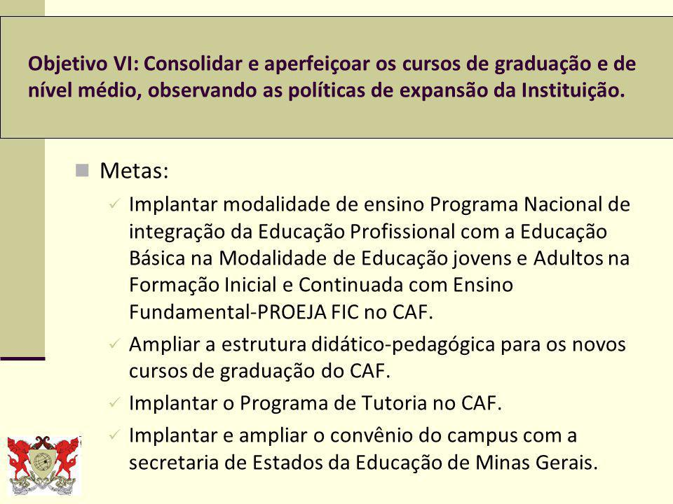 Objetivo VI: Consolidar e aperfeiçoar os cursos de graduação e de nível médio, observando as políticas de expansão da Instituição.