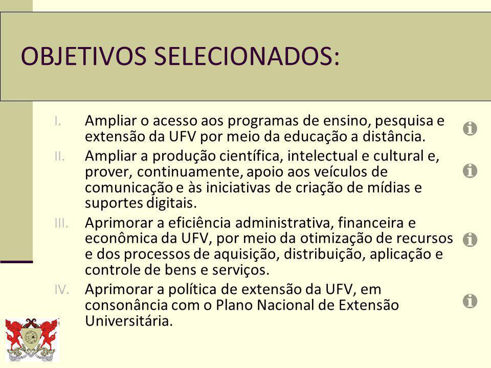 Objetivo III: Aprimorar a eficiência administrativa, financeira e econômica da UFV, por meio da otimização de recursos e dos processos de aquisição, distribuição, aplicação e controle de bens e serviços.