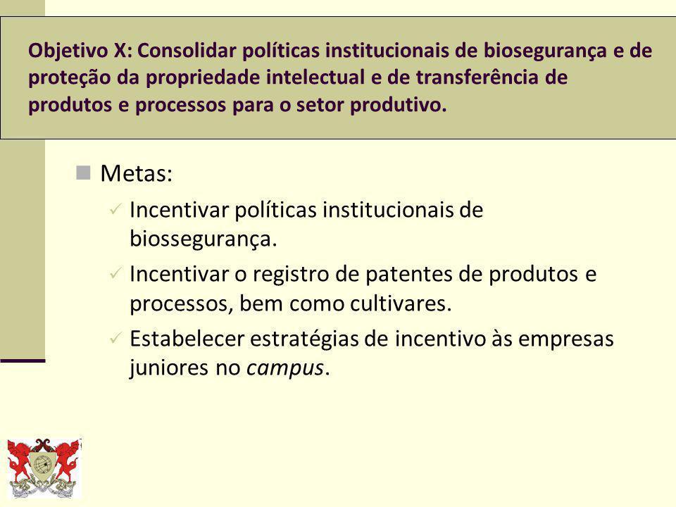 Objetivo X: Consolidar políticas institucionais de biosegurança e de proteção da propriedade intelectual e de transferência de produtos e processos para o setor produtivo.