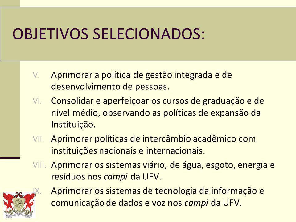 Objetivo IV: Aprimorar a política de extensão da UFV, em consonância com o Plano Nacional de Extensão Universitária.
