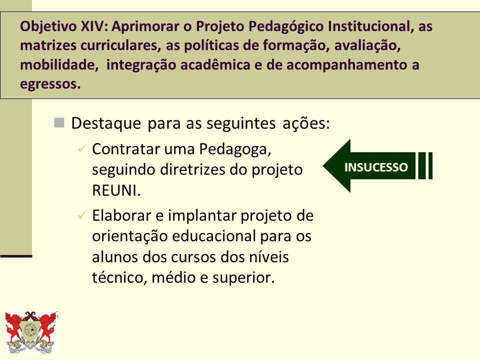 Objetivo XIV: Aprimorar o Projeto Pedagógico Institucional, as matrizes curriculares, as políticas de formação, avaliação, mobilidade, integração acadêmica e de acompanhamento a egressos.