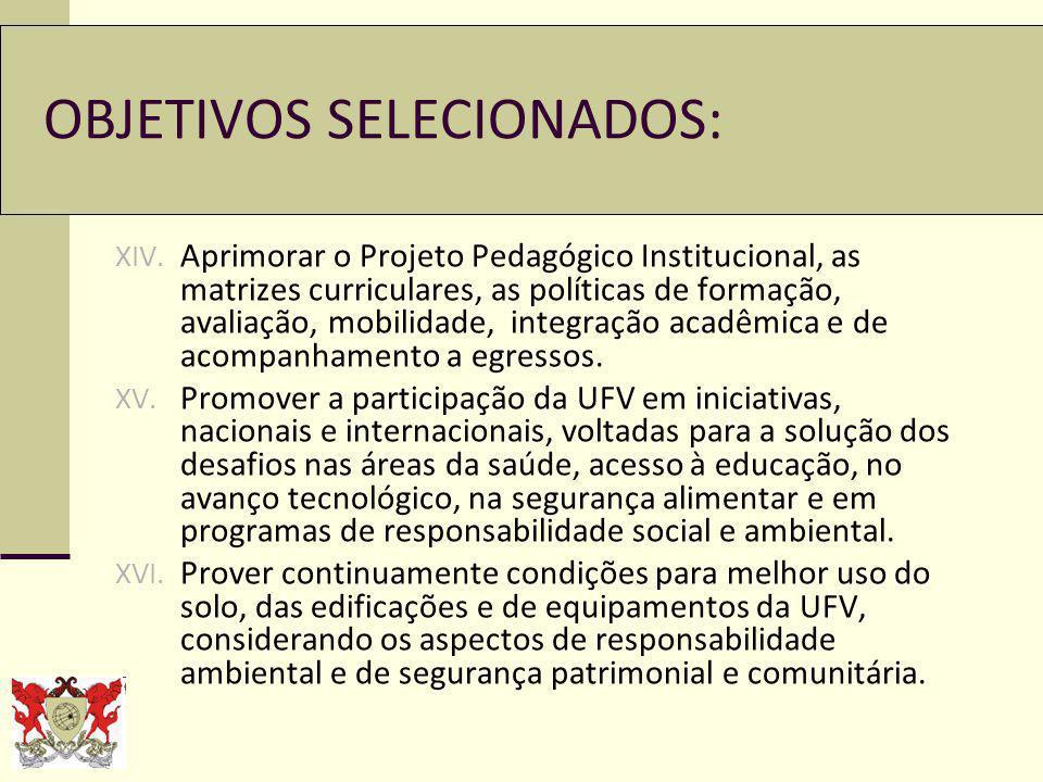 Objetivo XVI: Prover continuamente condições para melhor uso do solo, das edificações e de equipamentos da UFV, considerando os aspectos de responsabilidade ambiental e de segurança patrimonial e comunitária.