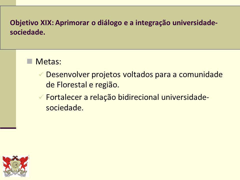 Objetivo XIX: Aprimorar o diálogo e a integração universidade- sociedade.