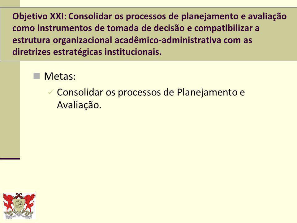 Objetivo XXI: Consolidar os processos de planejamento e avaliação como instrumentos de tomada de decisão e compatibilizar a estrutura organizacional acadêmico-administrativa com as diretrizes estratégicas institucionais.