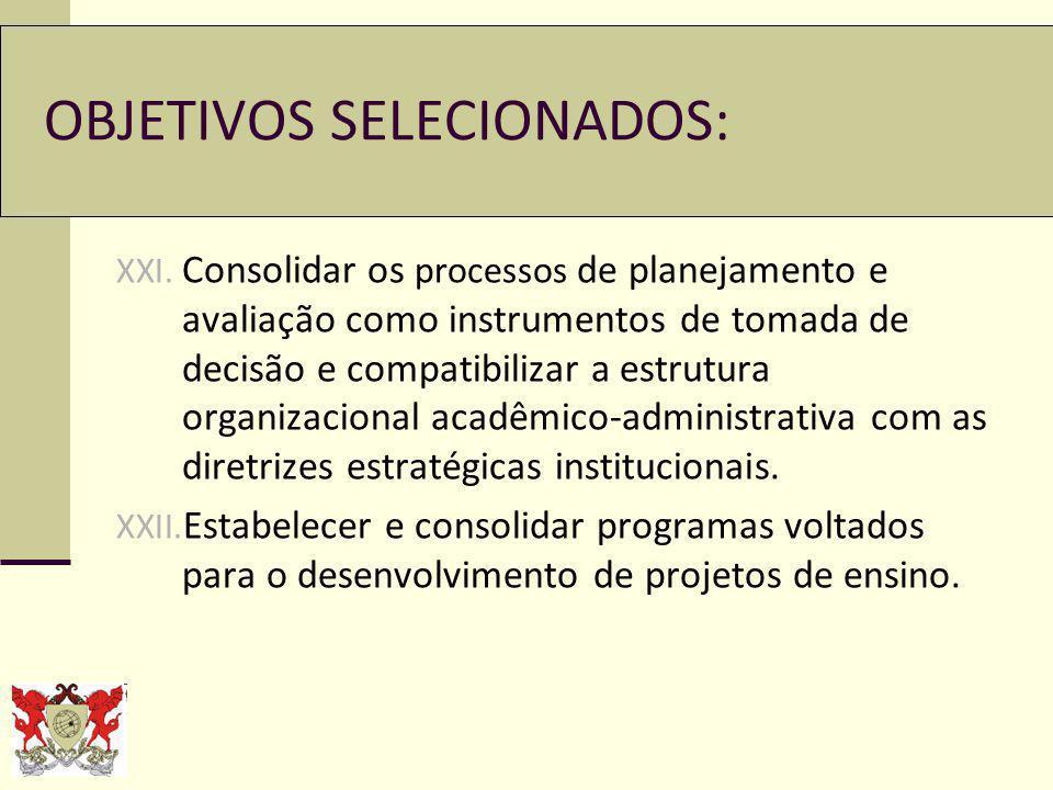 Objetivo XXII: Estabelecer e consolidar programas voltados para o desenvolvimento de projetos de ensino.