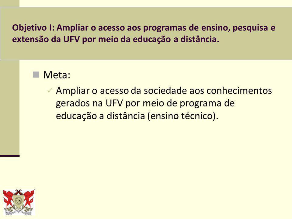 Objetivo I: Ampliar o acesso aos programas de ensino, pesquisa e extensão da UFV por meio da educação a distância.