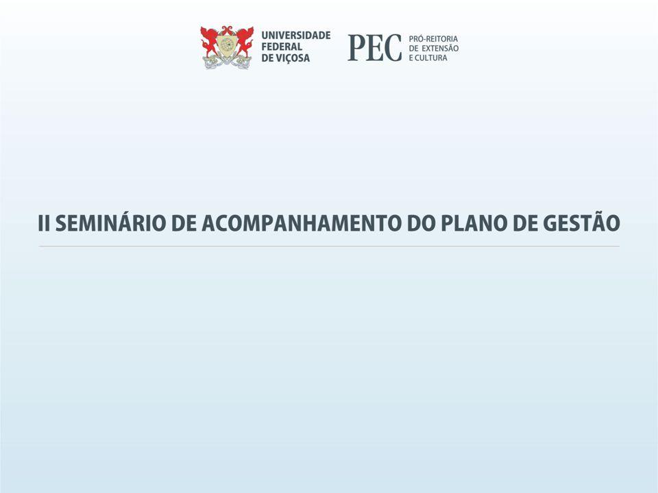 OBJETIVO INSTITUCIONAL Nº 13 Aprimorar a política de extensão da UFV, em consonância com o Plano Nacional de Extensão Universitária.