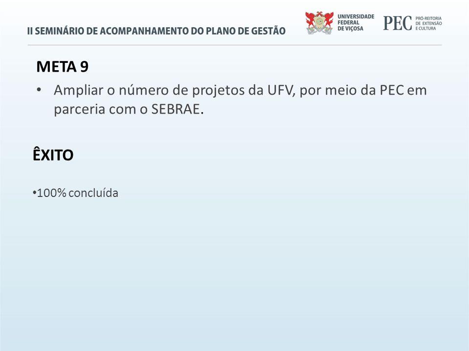 META 9 Ampliar o número de projetos da UFV, por meio da PEC em parceria com o SEBRAE.