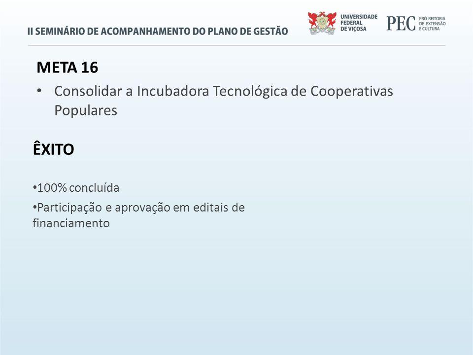 META 16 Consolidar a Incubadora Tecnológica de Cooperativas Populares ÊXITO 100% concluída Participação e aprovação em editais de financiamento