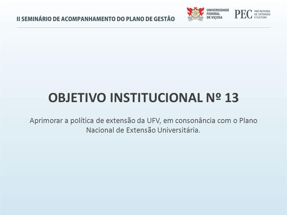 META 11 Sistematizar, pela PEC, o processo de solicitação de apoio aos discentes para participação e organização de eventos.