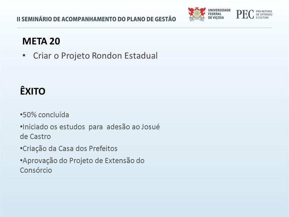 META 20 Criar o Projeto Rondon Estadual ÊXITO 50% concluída Iniciado os estudos para adesão ao Josué de Castro Criação da Casa dos Prefeitos Aprovação do Projeto de Extensão do Consórcio