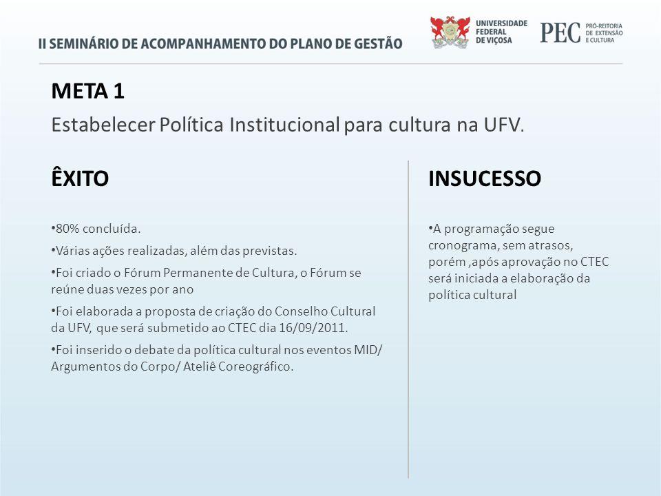 META 1 Estabelecer Política Institucional para cultura na UFV.