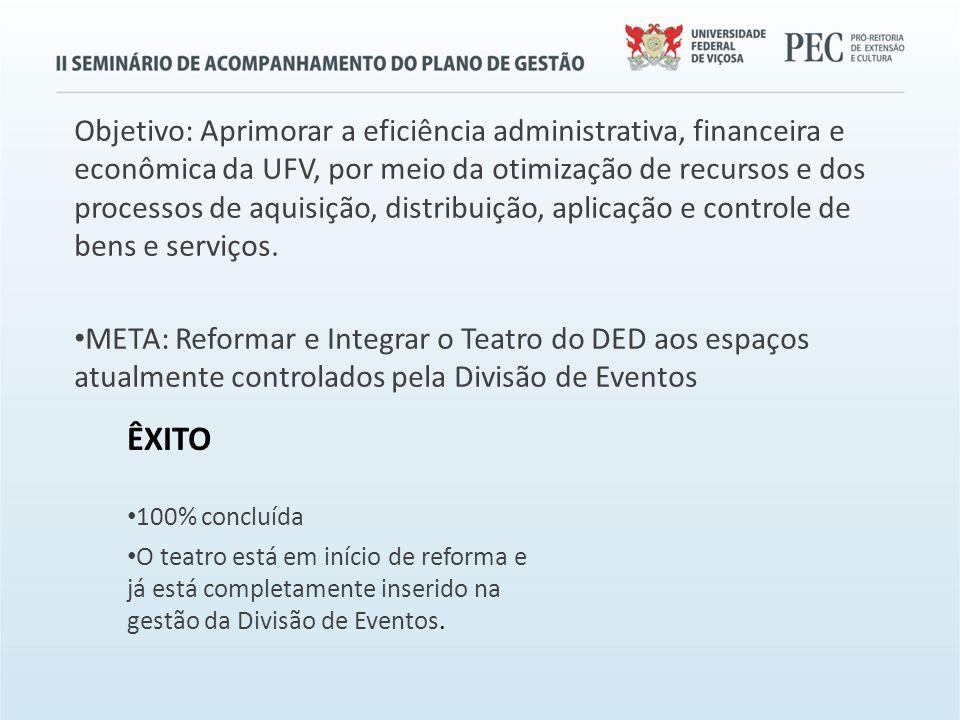 Objetivo: Aprimorar a eficiência administrativa, financeira e econômica da UFV, por meio da otimização de recursos e dos processos de aquisição, distribuição, aplicação e controle de bens e serviços.