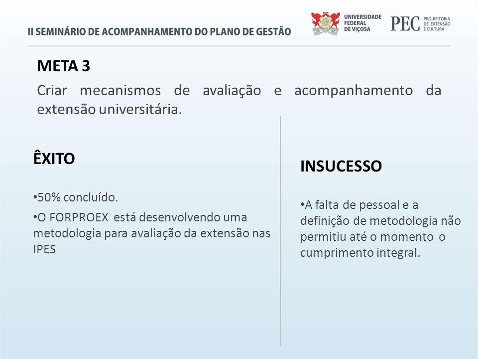 META 4 Garantir a presença da UFV no debate nacional da extensão universitária.