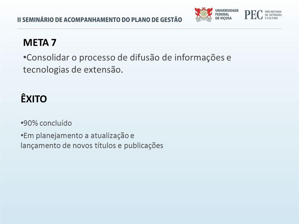 META 7 Consolidar o processo de difusão de informações e tecnologias de extensão.