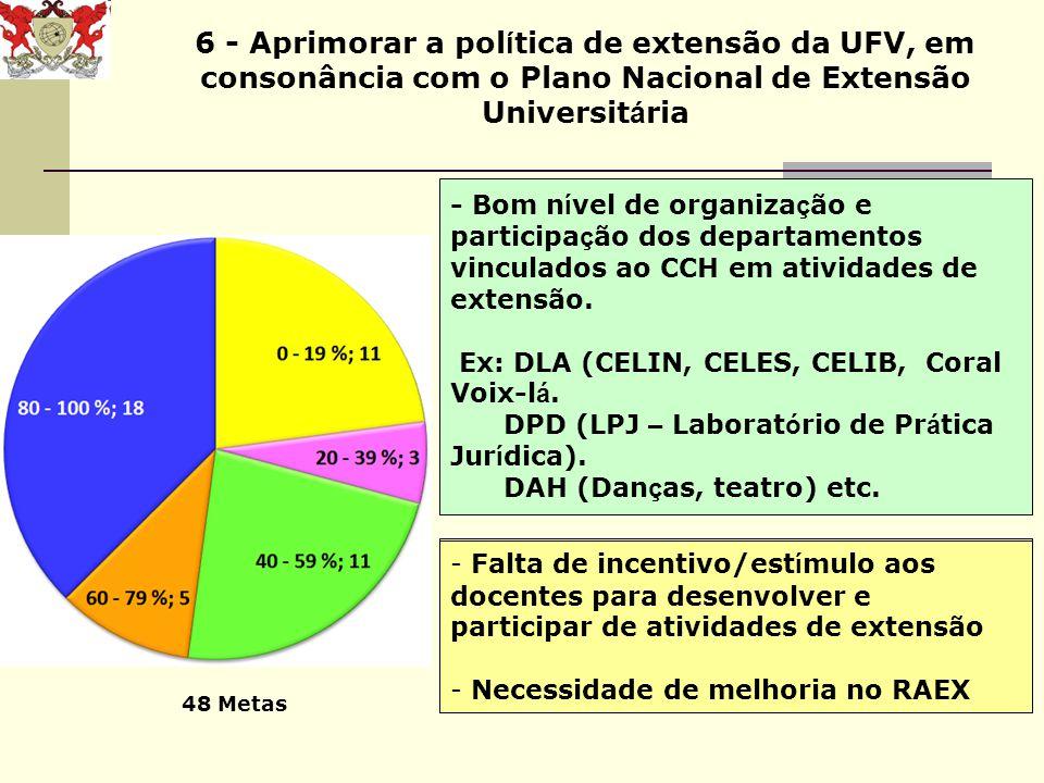 5 - Aprimorar a pol í tica cultural, esportiva e de lazer da UFV e ampliar pol í tica de gestão social voltada para a qualidade de vida da comunidade