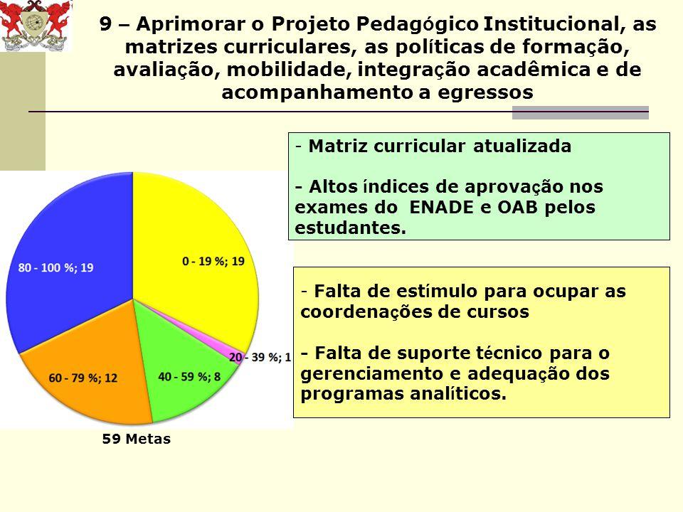 8 – Aprimorar o di á logo e a integra ç ão universidade- sociedade 1 Meta - Projetos desenvolvidos pelo DCS:. Intera ç ão-Responsabilidade Social e Me