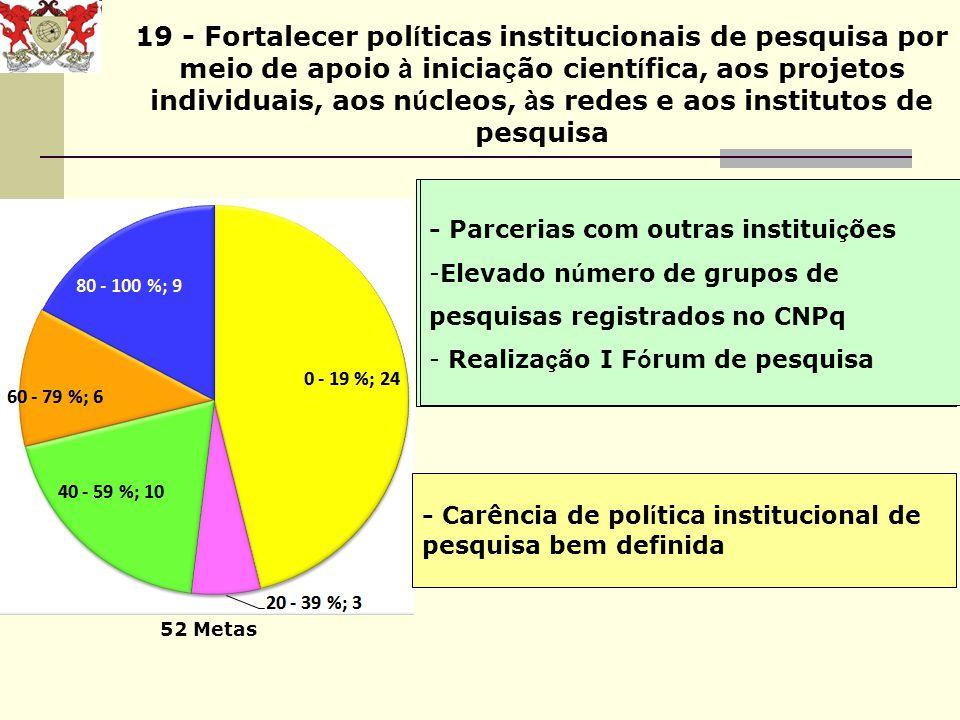 18 – Fortalecer a pol í tica institucional de apoio à cria ç ão, consolida ç ão e expansão de programas de p ó s-gradua ç ão stricto sensu e lato sensu.