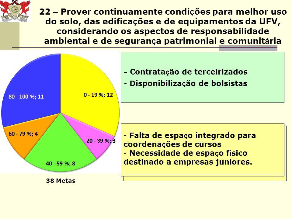 21 – Promover a participação da UFV em iniciativas, nacionais e internacionais, voltadas para a solução dos desafios nas áreas da saúde, acesso à educ