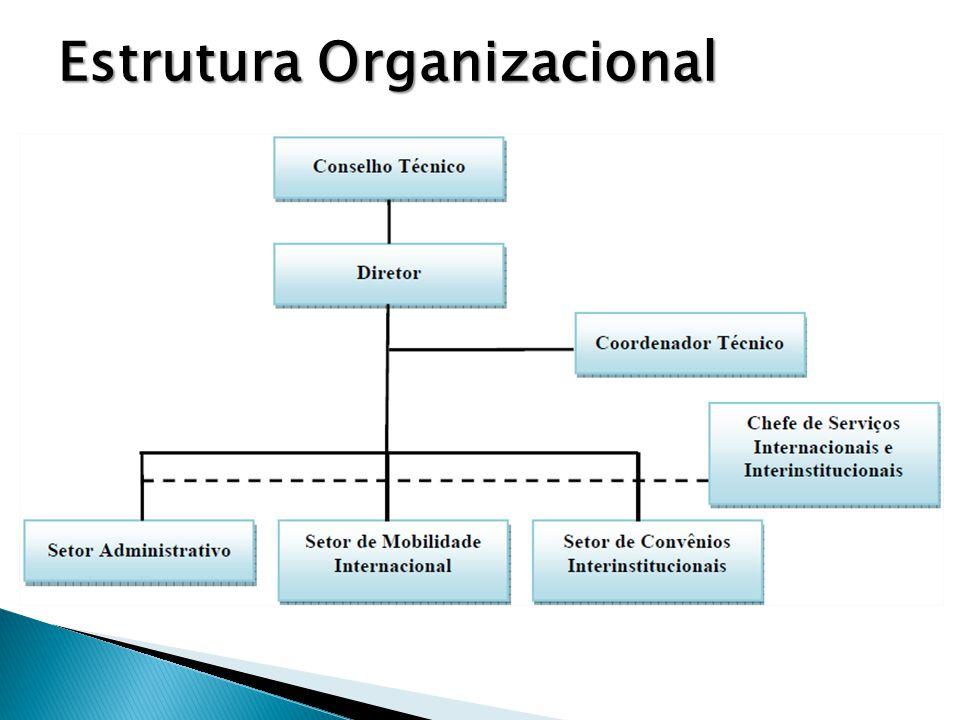 Aprimorar políticas de intercâmbio acadêmico com instituições nacionais e internacionais.