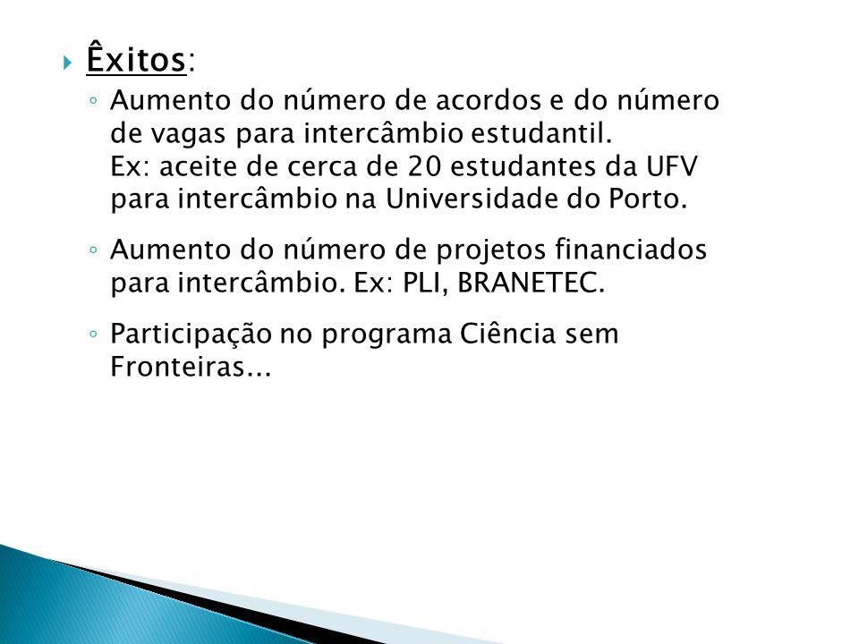 Êxitos: Aumento do número de acordos e do número de vagas para intercâmbio estudantil. Ex: aceite de cerca de 20 estudantes da UFV para intercâmbio na