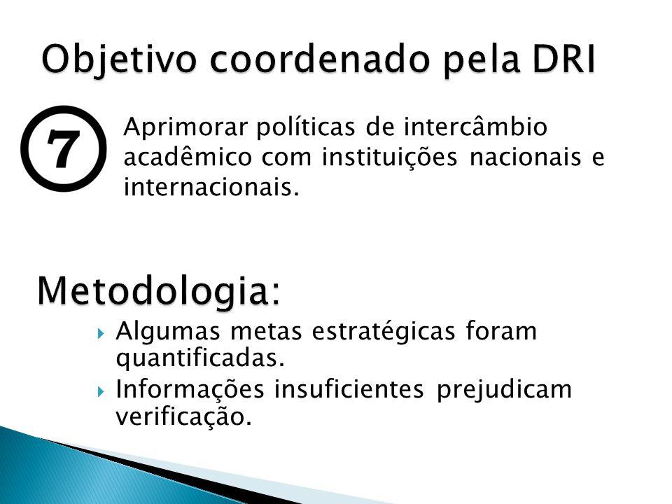 Aprimorar políticas de intercâmbio acadêmico com instituições nacionais e internacionais. Algumas metas estratégicas foram quantificadas. Informações