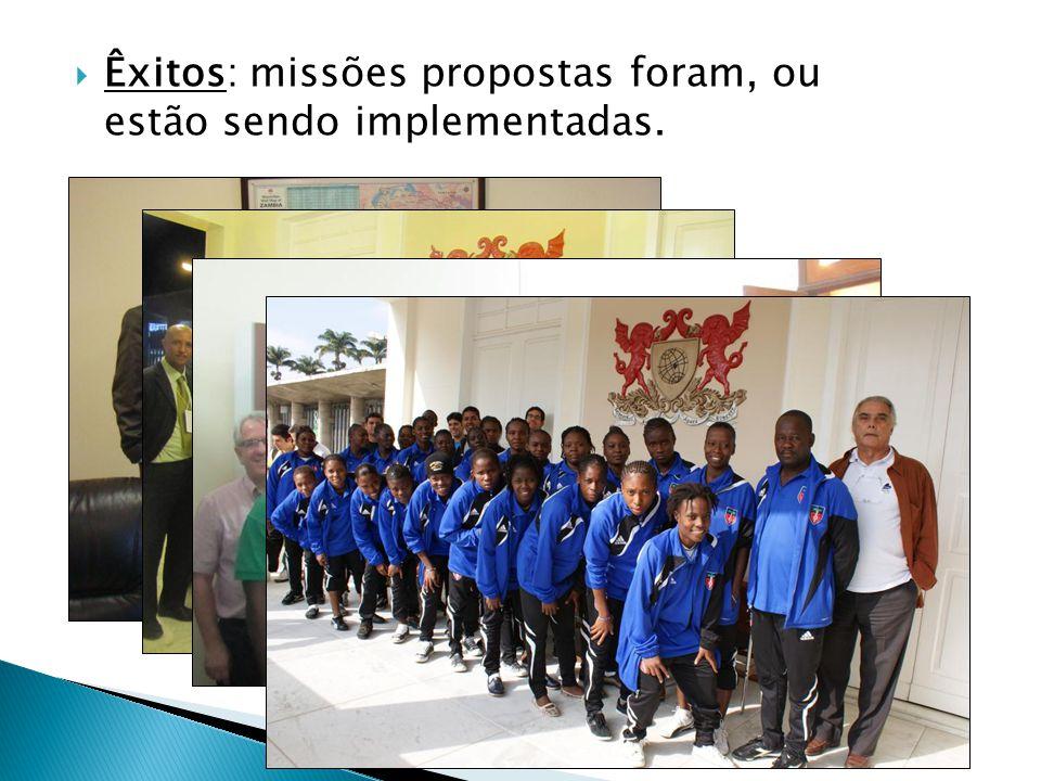 Insucessos: reduzido progresso na implantação do Instituto Internacional de Combate à Fome e à Pobreza.