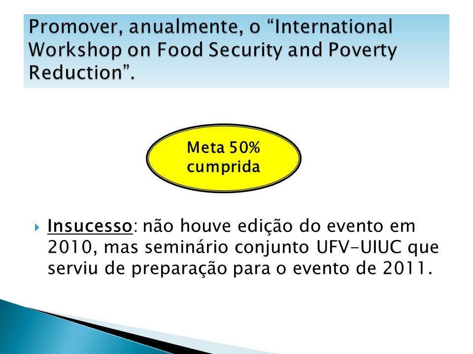 Insucesso: não houve edição do evento em 2010, mas seminário conjunto UFV-UIUC que serviu de preparação para o evento de 2011. Meta 50% cumprida