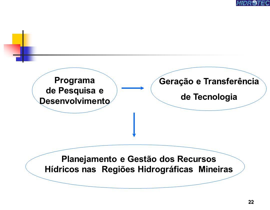 22 Programa de Pesquisa e Desenvolvimento Geração e Transferência de Tecnologia Planejamento e Gestão dos Recursos Hídricos nas Regiões Hidrográficas