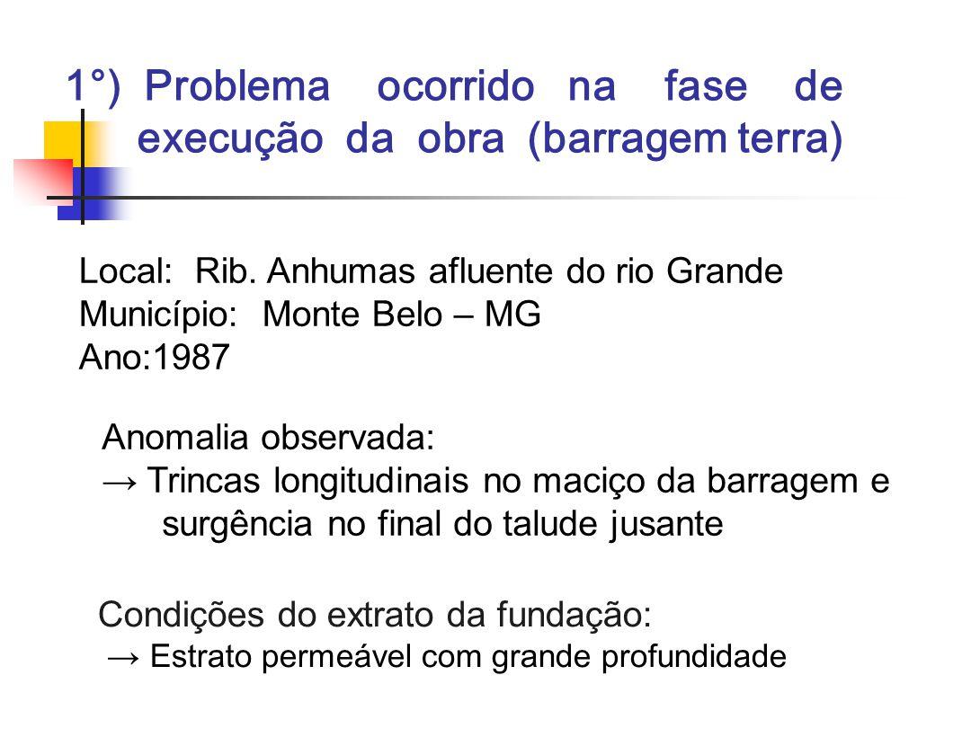 1°) Problema ocorrido na fase de execução da obra (barragem terra) Local: Rib. Anhumas afluente do rio Grande Município: Monte Belo – MG Ano:1987 Anom