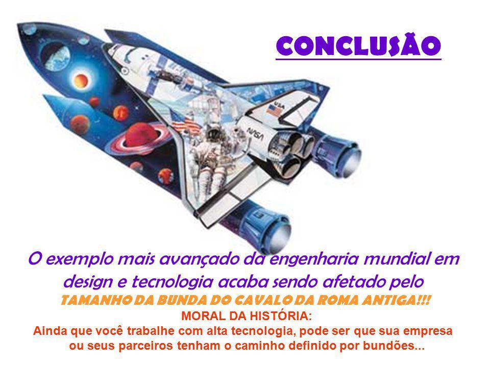 CONCLUSÃO O exemplo mais avançado da engenharia mundial em design e tecnologia acaba sendo afetado pelo TAMANHO DA BUNDA DO CAVALO DA ROMA ANTIGA!!! M