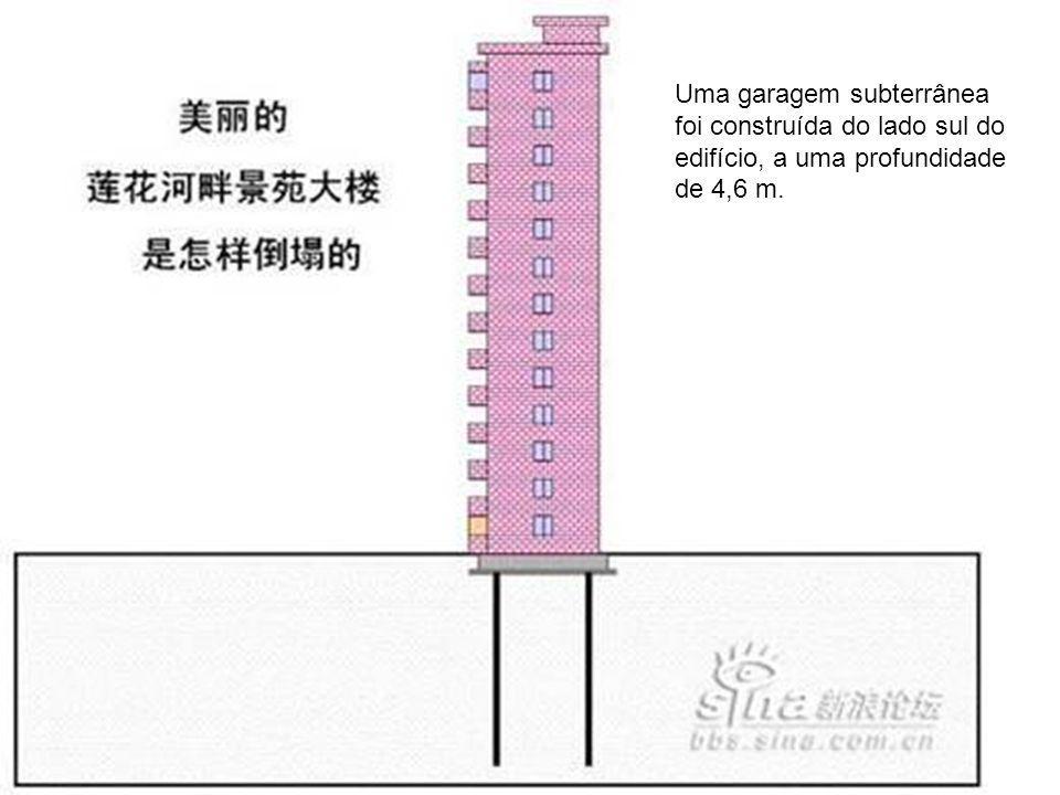 Uma garagem subterrânea foi construída do lado sul do edifício, a uma profundidade de 4,6 m.