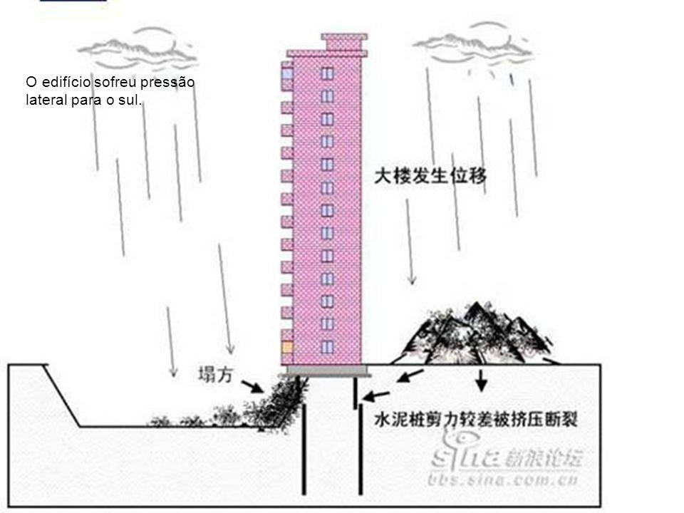 O edifício sofreu pressão lateral para o sul.