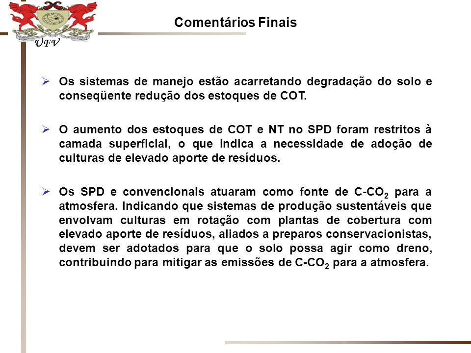 Comentários Finais Os sistemas de manejo estão acarretando degradação do solo e conseqüente redução dos estoques de COT.