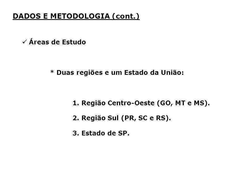 1. Região Centro-Oeste (GO, MT e MS). 2. Região Sul (PR, SC e RS). 3. Estado de SP. DADOS E METODOLOGIA (cont.) Áreas de Estudo * Duas regiões e um Es