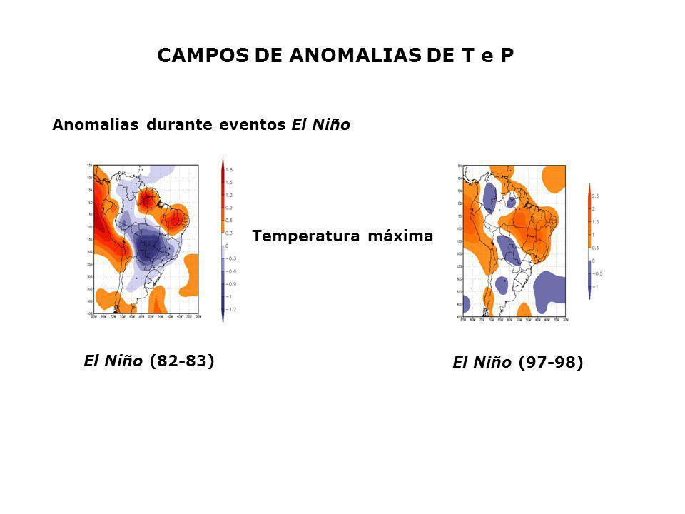 CAMPOS DE ANOMALIAS DE T e P Anomalias durante eventos El Niño Temperatura máxima El Niño (82-83) El Niño (97-98)