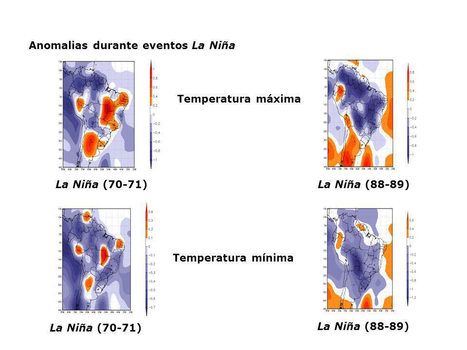 Anomalias durante eventos La Niña Temperatura máxima La Niña (70-71)La Niña (88-89) Temperatura mínima La Niña (70-71) La Niña (88-89)