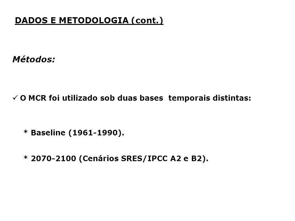 Métodos: O MCR foi utilizado sob duas bases temporais distintas: DADOS E METODOLOGIA (cont.) * Baseline (1961-1990). * 2070-2100 (Cenários SRES/IPCC A