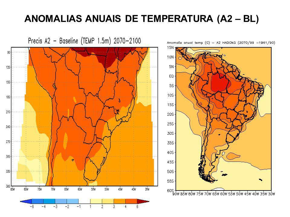 ANOMALIAS ANUAIS DE TEMPERATURA (A2 – BL)